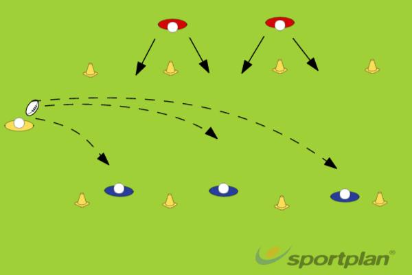 Pass, Catch & Run - 30 minsHandlingRugby Drills Coaching