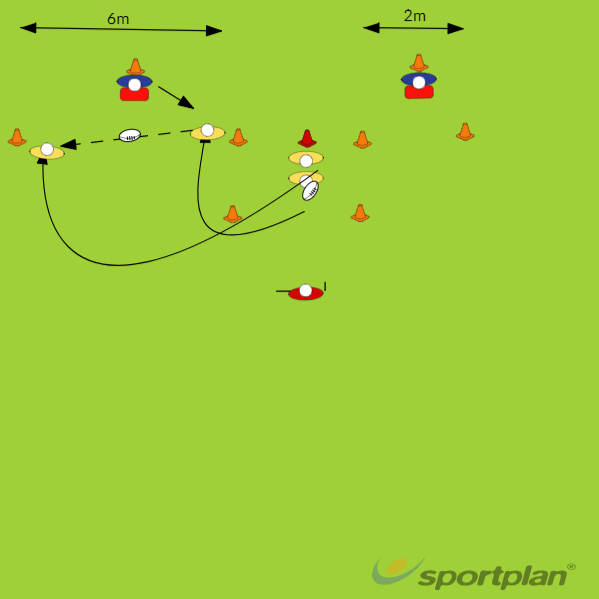 Run Catch Pass #2Decision makingRugby Drills Coaching