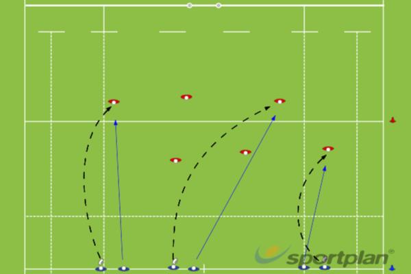 High Ball (Backs)Backs MovesRugby Drills Coaching