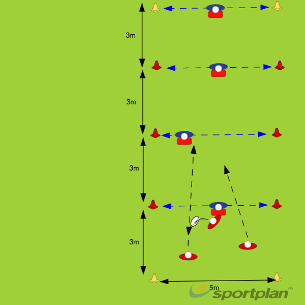 Space InvadersOff LoadsRugby Drills Coaching