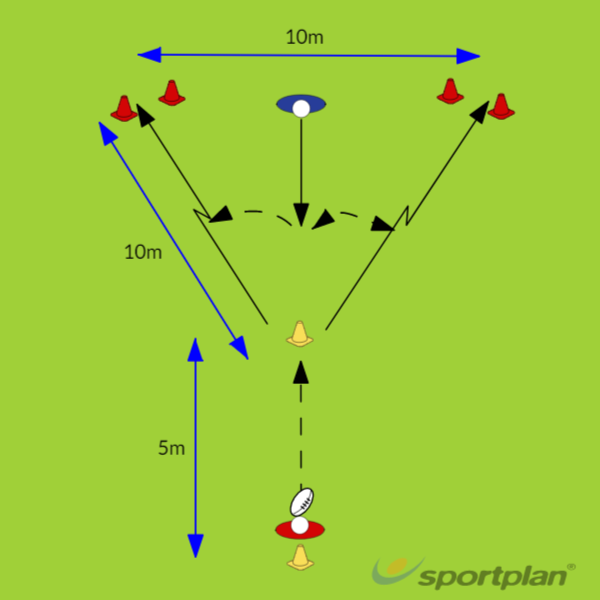 1 on 1 tackleRugby Drills Coaching