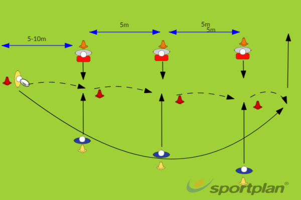 Quick HandsRugby Drills Coaching