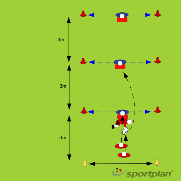 Copy of Space InvadersOff LoadsRugby Drills Coaching