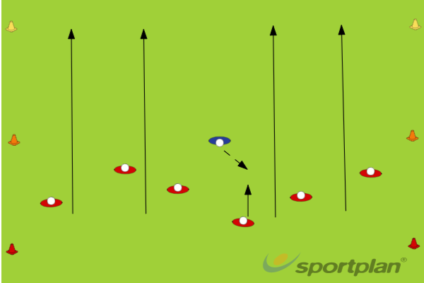 Going Forward - EvasionRugby Drills Coaching