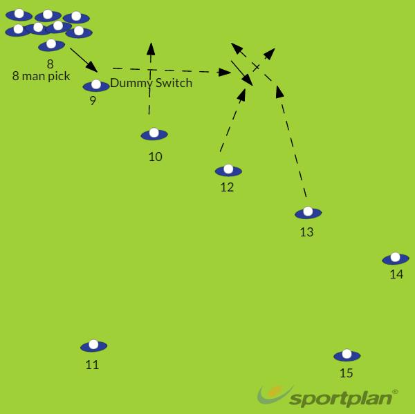 Scrummy SwitchScrumRugby Drills Coaching