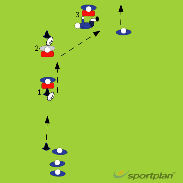 Clear, Clear, Rock, HitRugby Drills Coaching