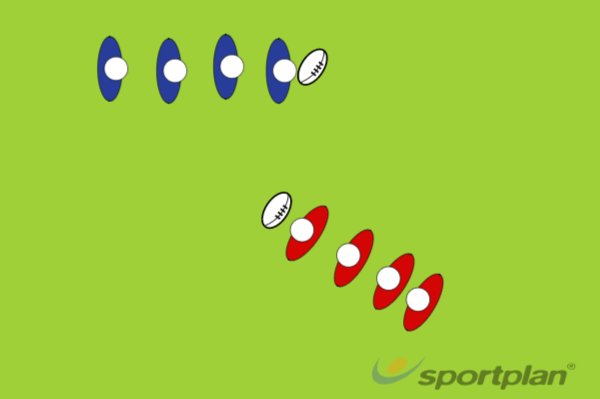 Follow The Leader RunWarm UpRugby Drills Coaching