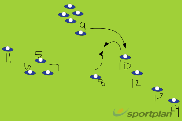 PunchMatch RelatedRugby Drills Coaching