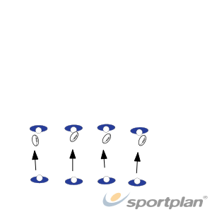 Basic Passing TechniquesPassingRugby Drills Coaching