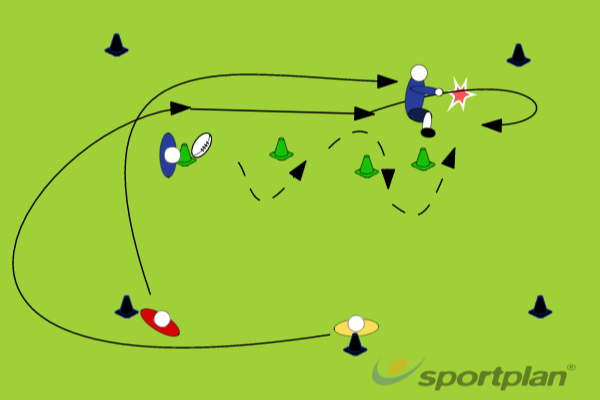 D chase down and turnoverRugby Drills Coaching