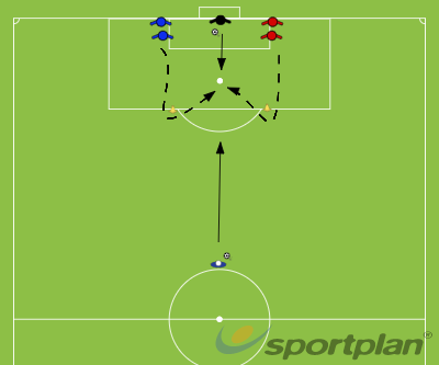 1v1 U13-U16Football Drills Coaching