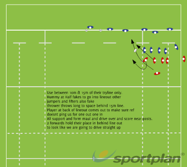 Autosave 65559469LineoutRugby Drills Coaching