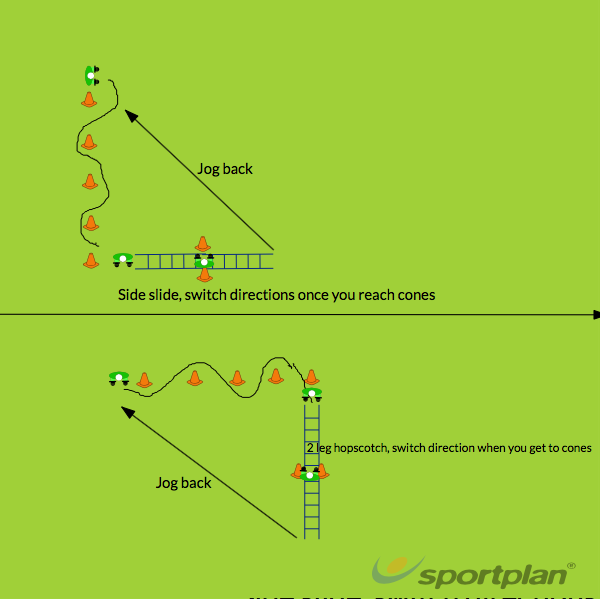 Goalkeeping Ladder DrillsGoal keepingHockey Drills Coaching