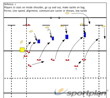Backline Defence Drill 1TacklingRugby Drills Coaching