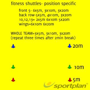 fitness shuttlesAgility & Running SkillsRugby Drills Coaching