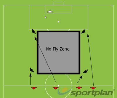 Keep Out (of Middle) - Goal KicksFootball Drills Coaching