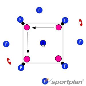 Diamond RoundersRounders Drills Coaching