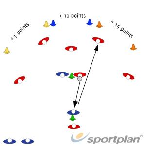 Rounders cricketGround FieldingRounders Drills Coaching