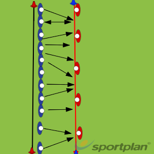 Copy of Autosave 30298663Rugby Drills Coaching