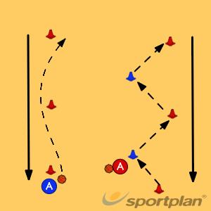 Dribbling - Swapping handsNetball Drills Coaching