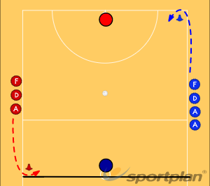 Passing show down - Called playersNetball Drills Coaching