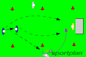 Crossing and FinishingFootball Drills Coaching