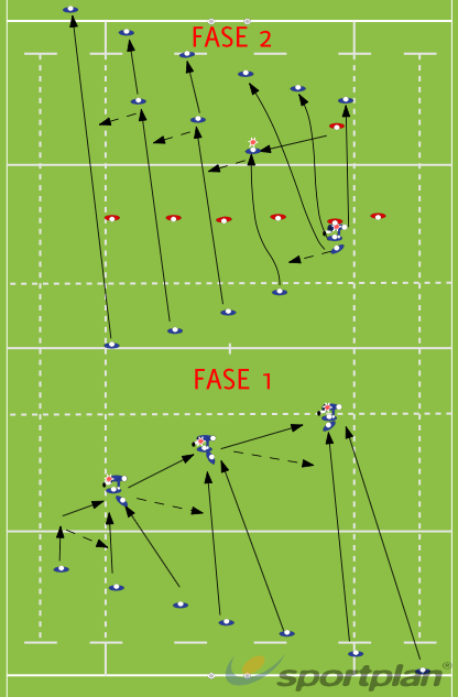 Ataque 7s desde lateralSevensRugby Drills Coaching