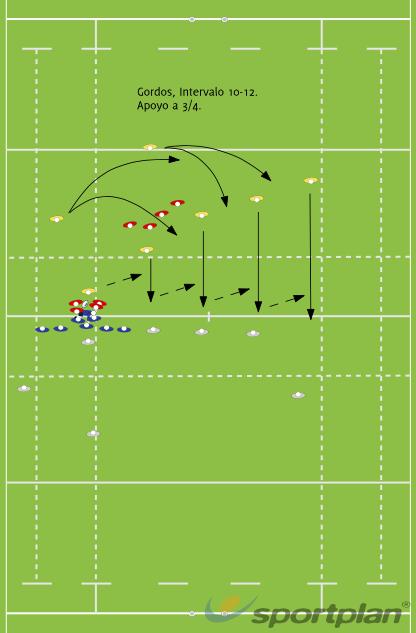 Posicionamiento (AT. Y DEF. Laterales)Rugby Drills Coaching