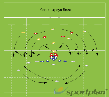 Posicionamiento (AT. Y DEF. Centro)Match RelatedRugby Drills Coaching