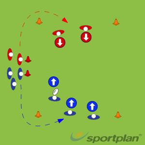 3 vs 2Rugby Drills Coaching