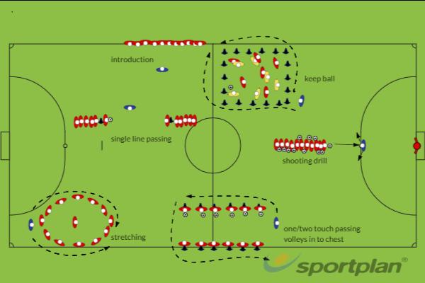 pre video coachingFootball Drills Coaching
