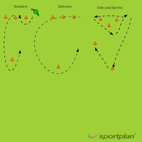 Warm Ups - footworkFootball Drills Coaching