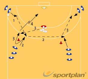 Circulation + tirs521 Shooting back court playersHandball Drills Coaching