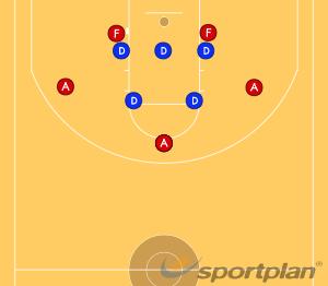 Zone Defense / Shell Drill / Offense MovementDefenseBasketball Drills Coaching
