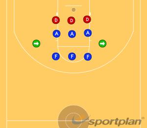 ReboundingReboundBasketball Drills Coaching