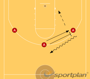 Moving without the BallFootwork and MovementBasketball Drills Coaching