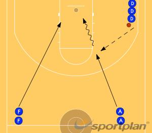 Warm-up Layup - OutletWarmupBasketball Drills Coaching