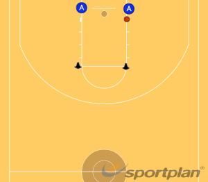 Dribble defendDribblingBasketball Drills Coaching