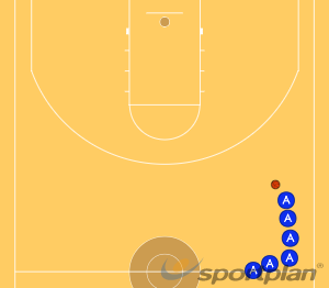 3 Man LayupShooting TechniquesBasketball Drills Coaching