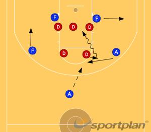 Play 1 - Give & GoGamesBasketball Drills Coaching