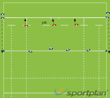 4v3Decision makingRugby Drills Coaching