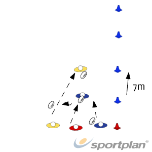 RuckingPassingRugby Drills Coaching