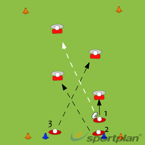 Autosave 6515245Contact SkillsRugby Drills Coaching