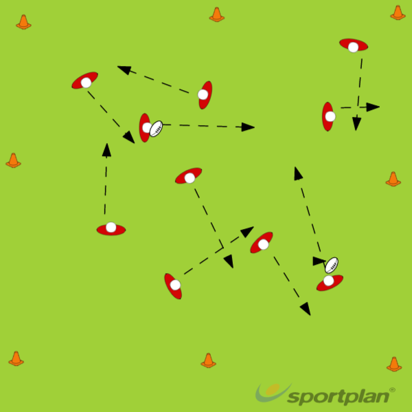 Movement/handling/spacial awareness warmupRugby Drills Coaching