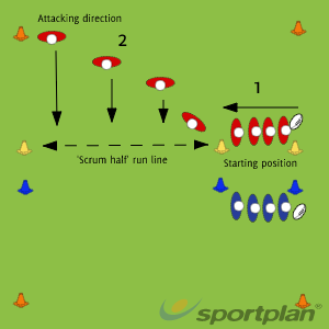 Copy of Copy of Autosave 68081107PassingRugby Drills Coaching