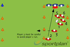 Playing from base of the scrum – Technical sessionScrumRugby Drills Coaching