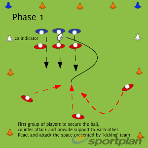 Autosave 843602Decision makingRugby Drills Coaching