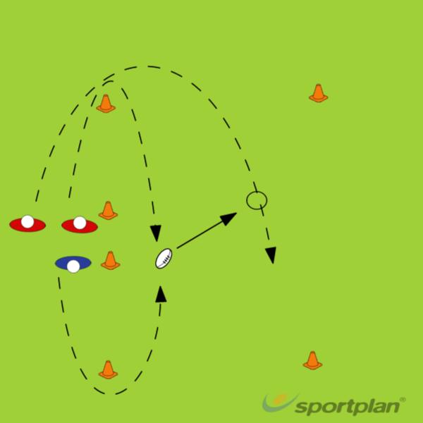 2 vs 1 Warm up handling drillRugby Drills Coaching