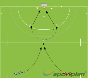 50-50 runningShooting & GoalscoringHockey Drills Coaching