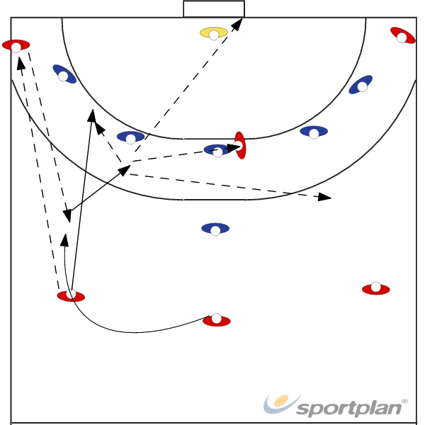 Combinação CurtaHandball Drills Coaching